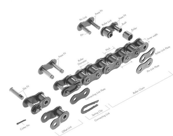 introduction to tsubaki roller chain